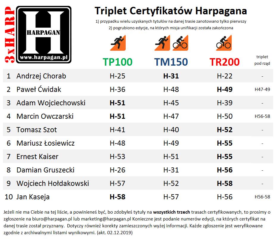 triplet-2019-12-02